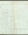 This is an image ofCensus returns 1827, E.5/1 fos. 9d-10  courtesy of PAM.