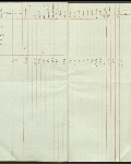 This is an image ofCensus returns 1829, E.5/3 fos. 13d-14  courtesy of PAM.