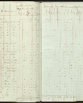 This is an image ofCensus returns 1832, E.5/6 fos. 3d-4  courtesy of PAM.