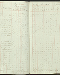 This is an image ofCensus returns 1832, E.5/6 fos. 4d-5  courtesy of PAM.