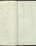This is an image ofCensus returns 1832, E.5/6 fos. 8d-9  courtesy of PAM.