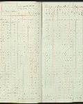 This is an image ofCensus returns 1832, E.5/6 fos. 9d-10  courtesy of PAM.