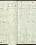 This is an image ofCensus returns 1832, E.5/6 fos. 10d-11  courtesy of PAM.