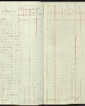 This is an image ofCensus returns 1832, E.5/6 fos. 14d-15  courtesy of PAM.
