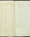 This is an image ofCensus returns 1832, E.5/6 fos. 15d-16  courtesy of PAM.