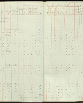 This is an image ofCensus returns 1832, E.5/6 fos. 20d-21  courtesy of PAM.